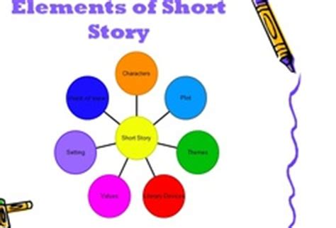 Short story thesis statement